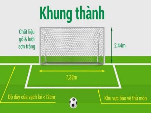 kích thước cầu môn bóng đá 11 người